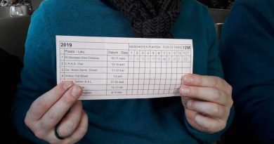 Résultats complets de la première manche du Championnat de Belgique